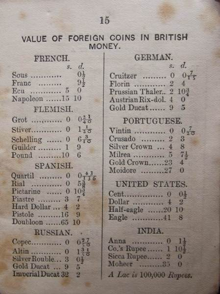 Foreign coinage values in British money