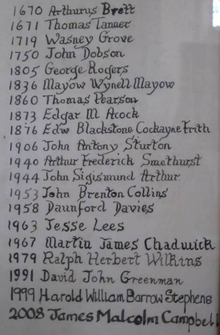 The most recent Vicars at Market Lavington. The list is in the church.