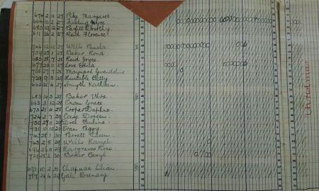 Register record snip 2